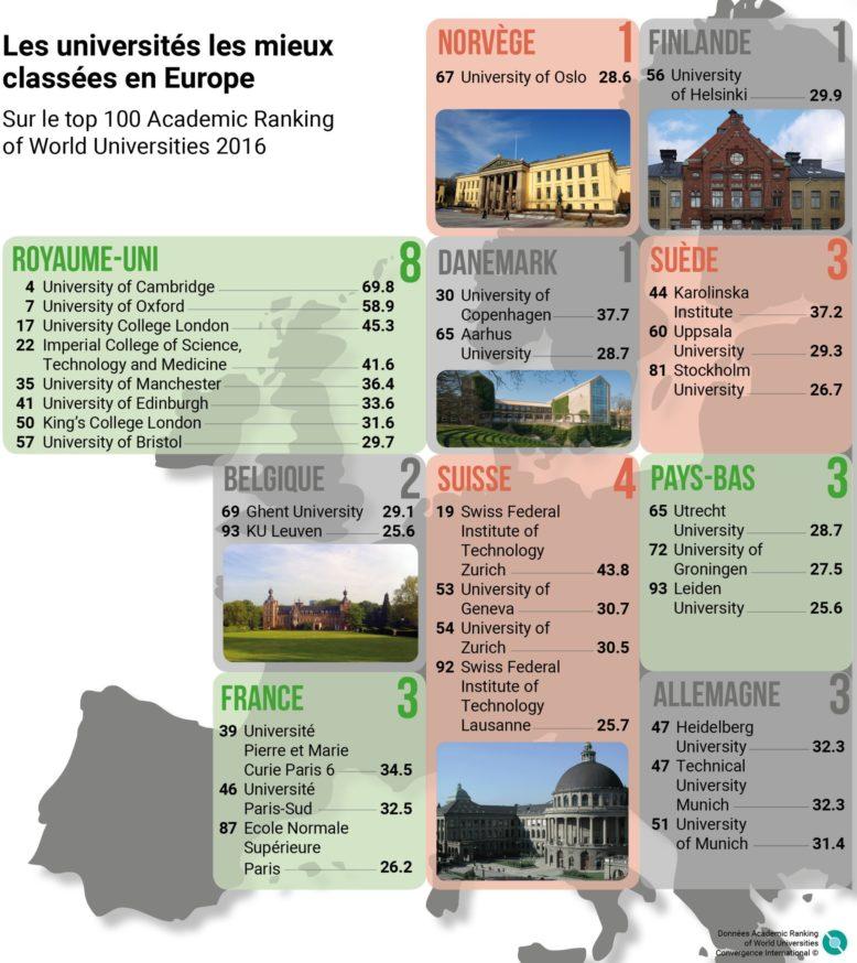 europe-universites-1