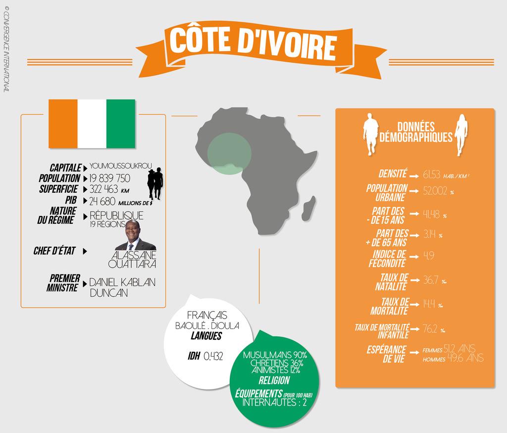 fiche_pays_-_cote_d_ivoire_1024