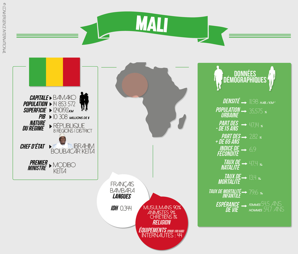 fiche_pays_-_mali_1024