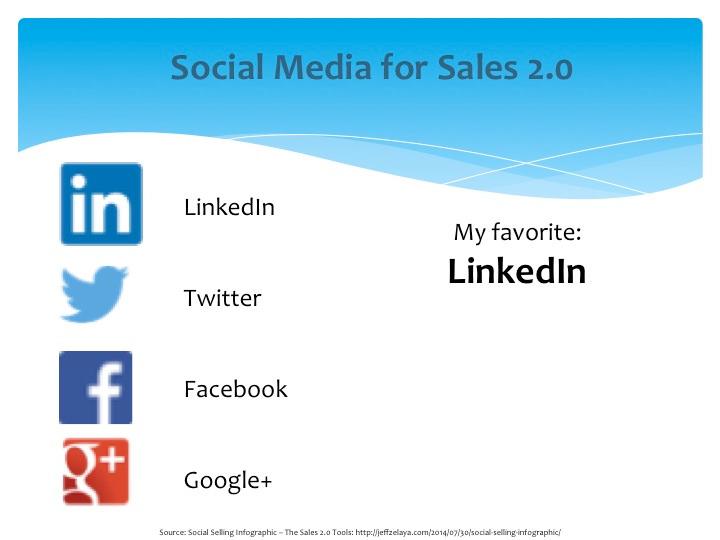 Social selling, les réseaux sociaux comme outil de vente et de marketing